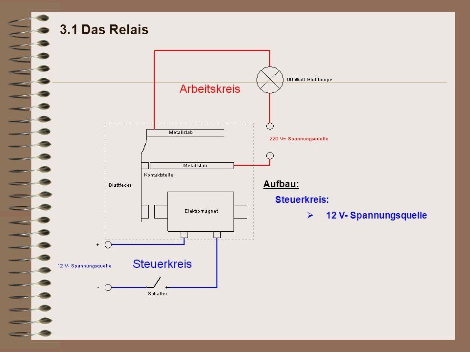 3.1 Das Relais Aufbau: Steuerkreis: Ø 12 V- Spannungsquelle
