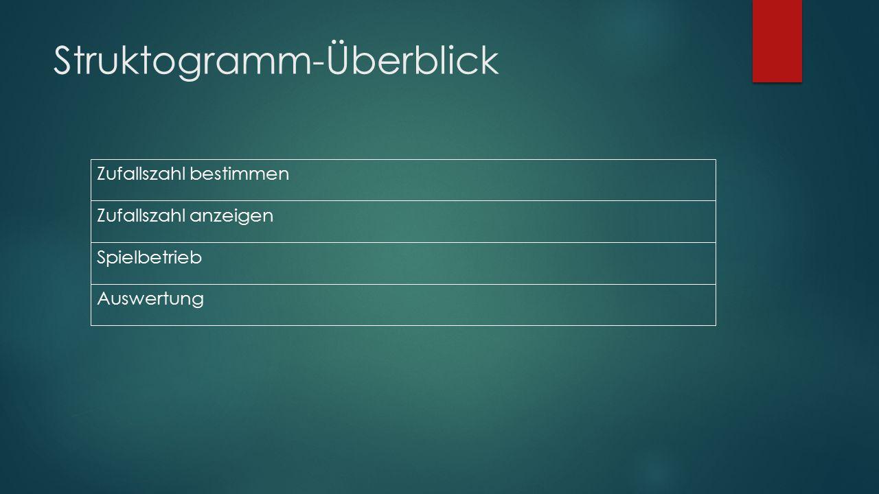 Struktogramm-Überblick
