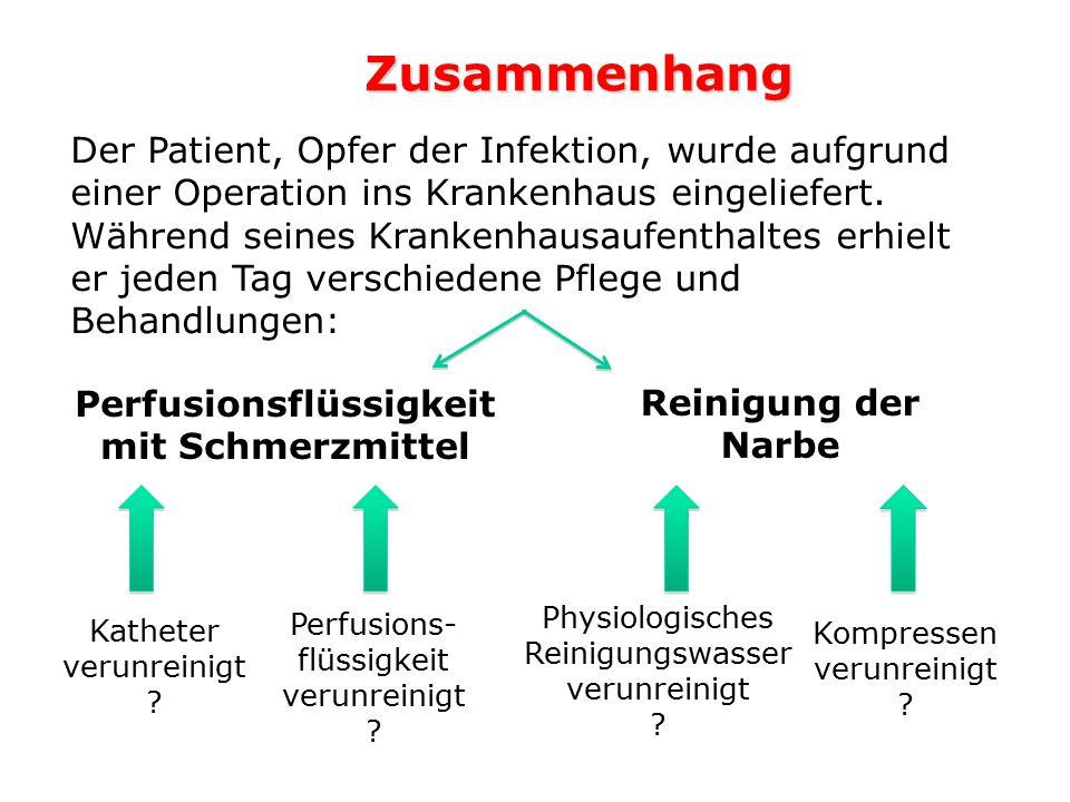 Perfusionsflüssigkeit mit Schmerzmittel