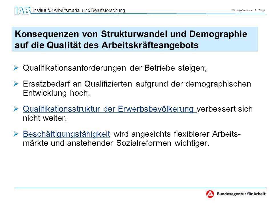 Konsequenzen von Strukturwandel und Demographie auf die Qualität des Arbeitskräfteangebots