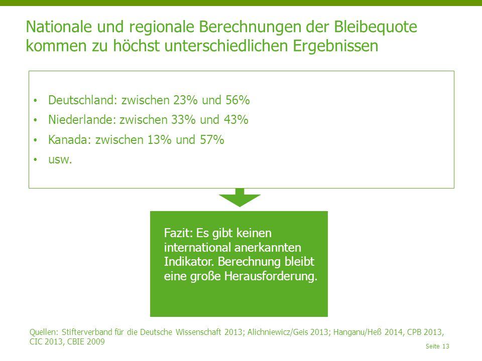 Nationale und regionale Berechnungen der Bleibequote kommen zu höchst unterschiedlichen Ergebnissen