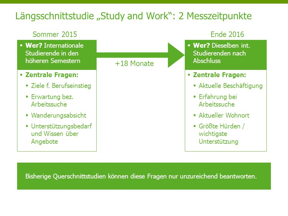 "Längsschnittstudie ""Study and Work : 2 Messzeitpunkte"
