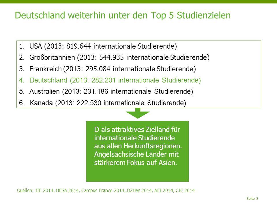 Deutschland weiterhin unter den Top 5 Studienzielen