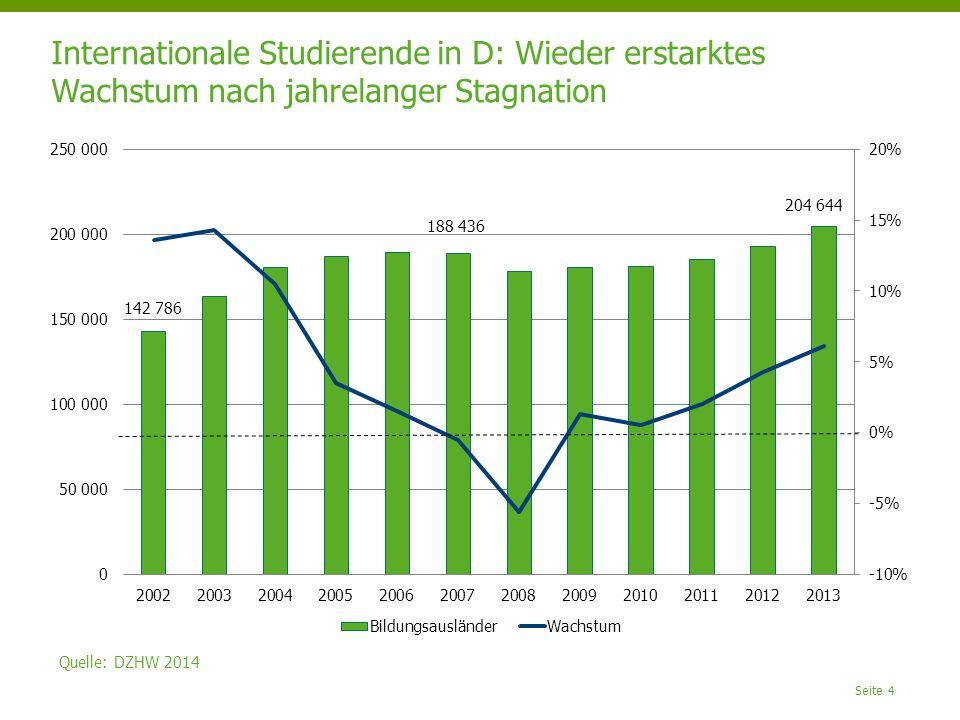 Internationale Studierende in D: Wieder erstarktes Wachstum nach jahrelanger Stagnation