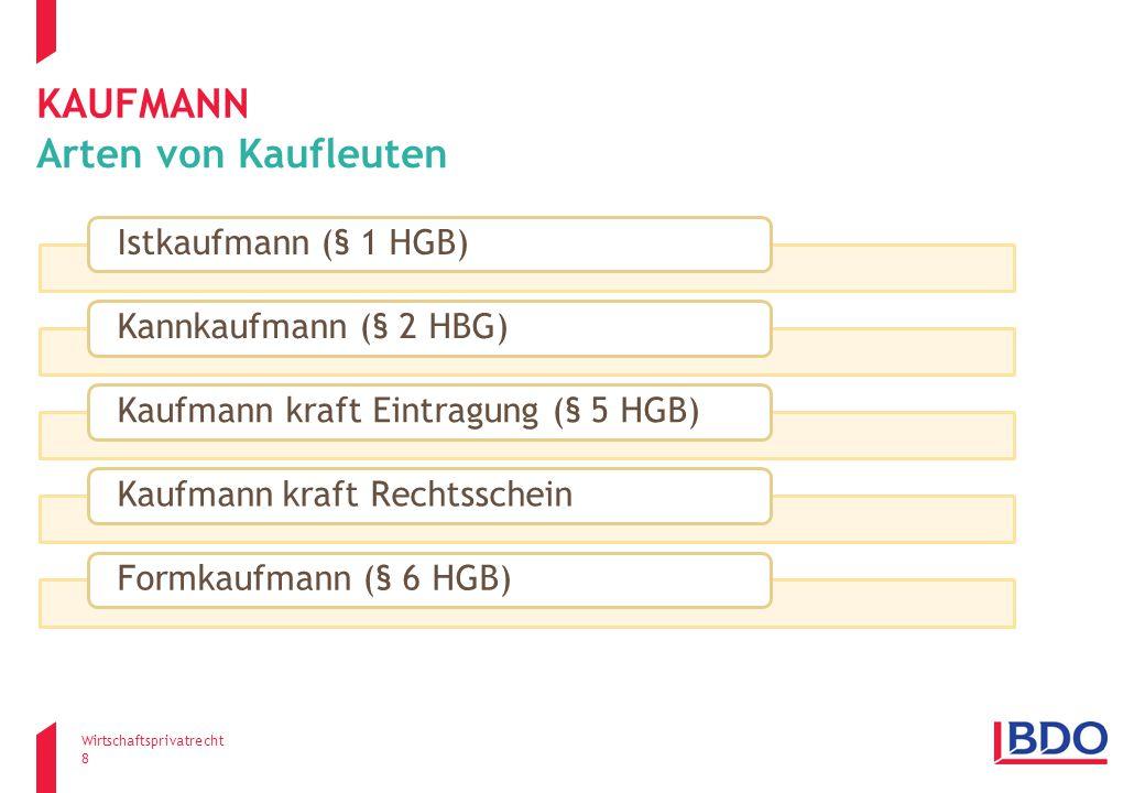Kaufmann Arten von Kaufleuten Istkaufmann (§ 1 HGB)