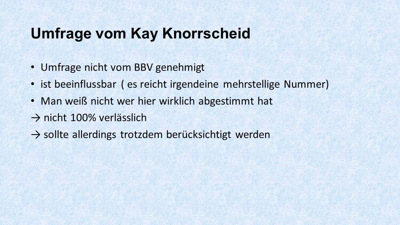 Umfrage vom Kay Knorrscheid