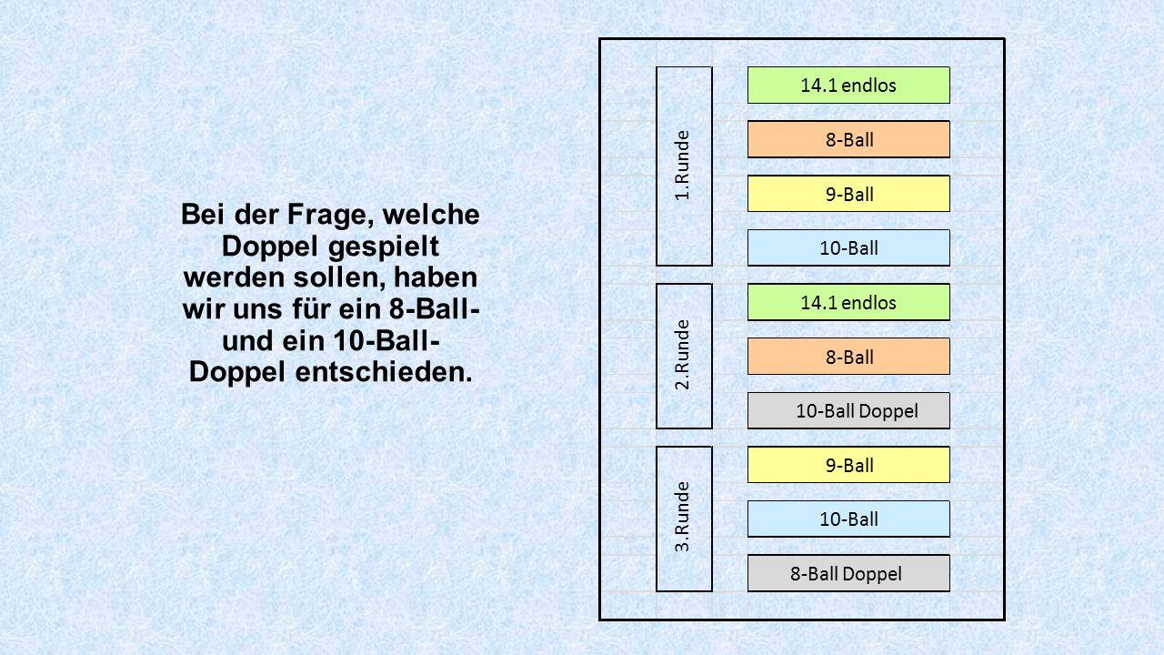 14.1 endlos 8-Ball. 9-Ball. 10-Ball. 10-Ball Doppel. 8-Ball Doppel. 1.Runde. 2.Runde. 3.Runde.