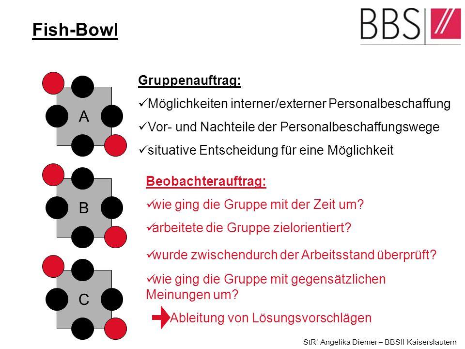Fish-Bowl A B C Gruppenauftrag: