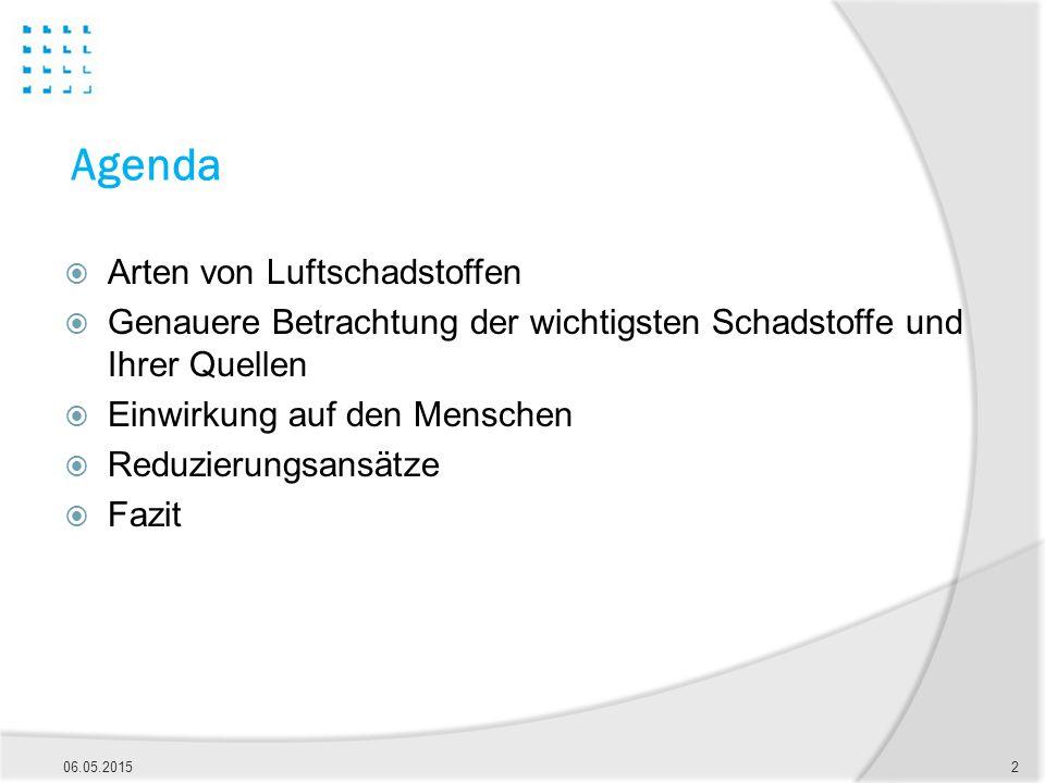Agenda Arten von Luftschadstoffen