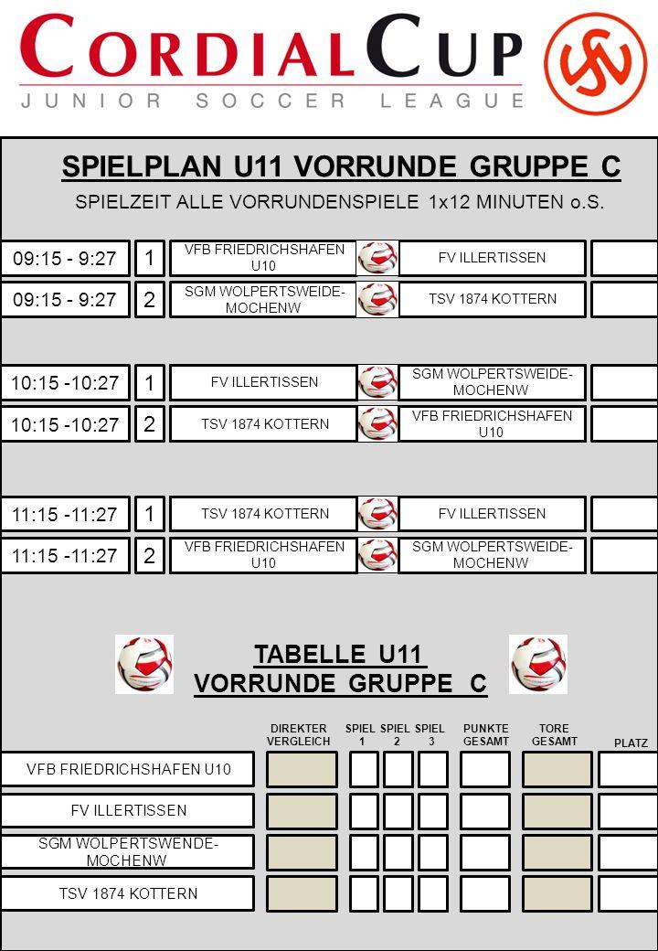 SPIELPLAN U11 VORRUNDE GRUPPE C