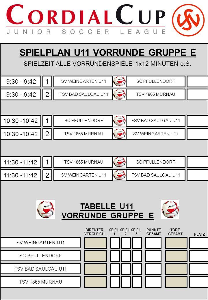 SPIELPLAN U11 VORRUNDE GRUPPE E