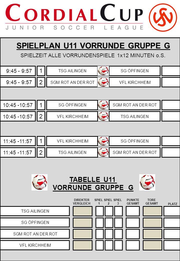 SPIELPLAN U11 VORRUNDE GRUPPE G