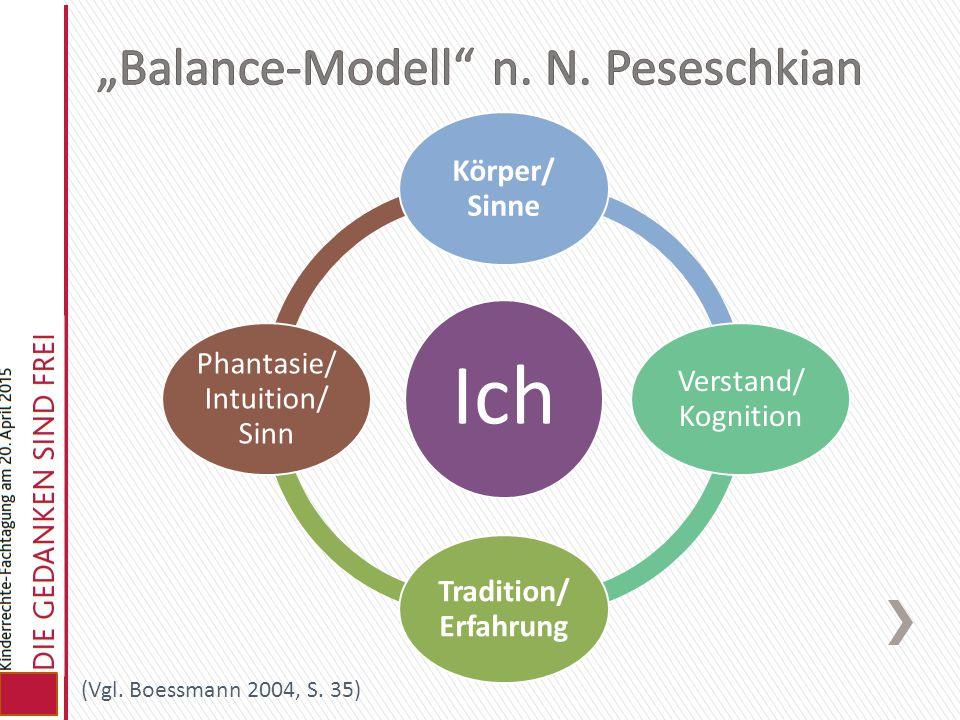 """""""Balance-Modell n. N. Peseschkian"""