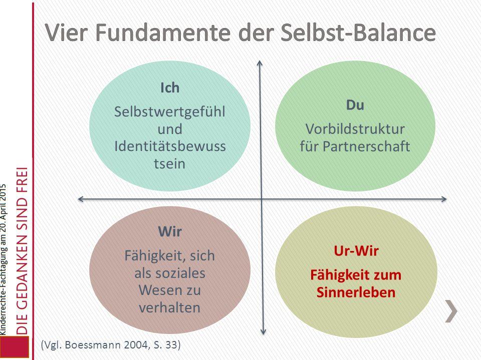 Vier Fundamente der Selbst-Balance