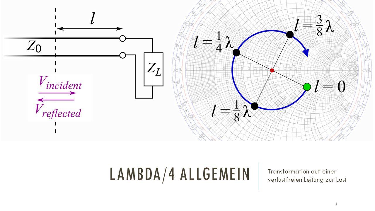 Die Impedanz ändert sich je nach länger der Leitung entlang der blauen linie. wie man in dem diagramm erkennt liegt lambda/4 genau gegenüber dem normalenwert also 90 grad verschoben