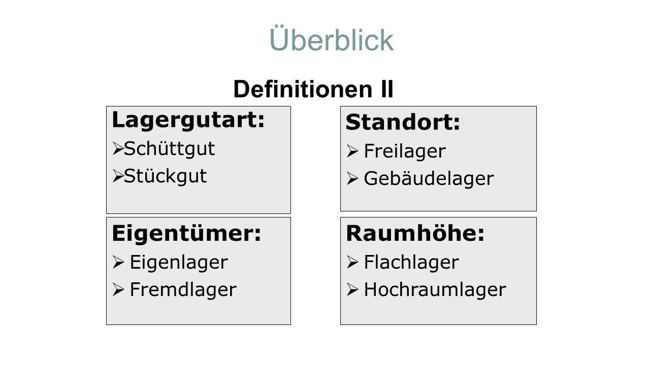 Überblick Definitionen II Lagergutart: Standort: Eigentümer: Raumhöhe:
