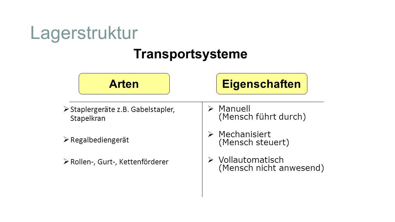 Lagerstruktur Transportsysteme Arten Eigenschaften