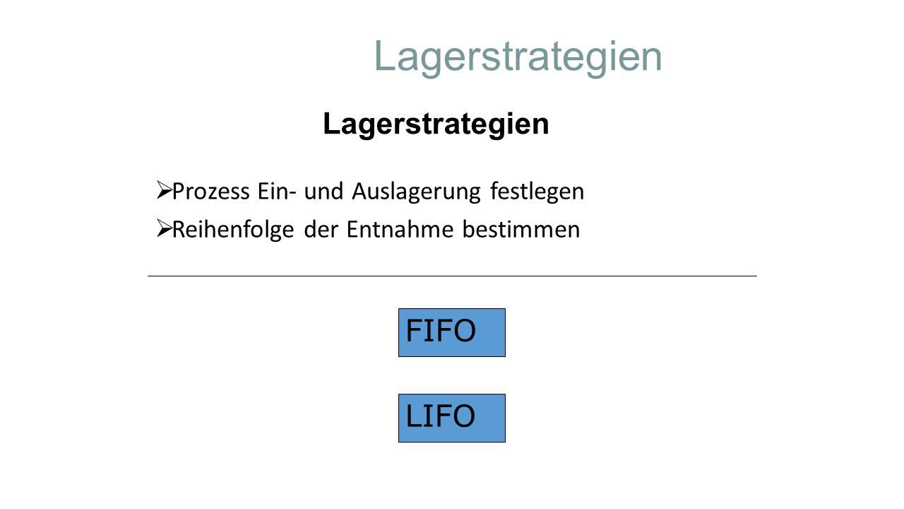 Lagerstrategien Lagerstrategien FIFO LIFO