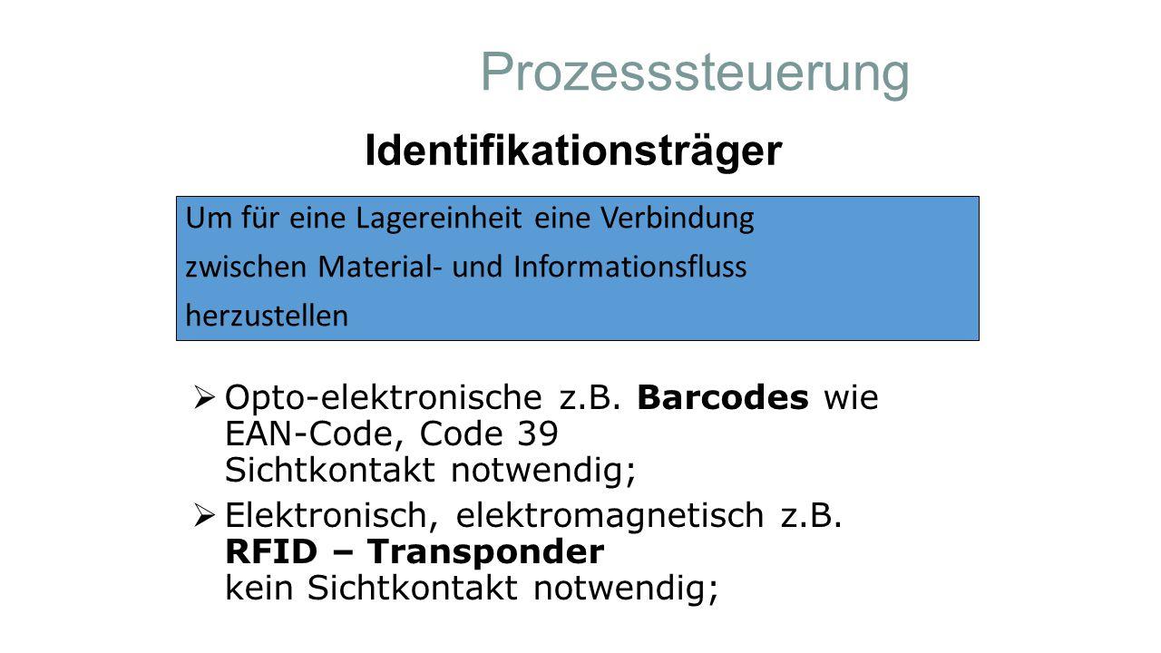Identifikationsträger