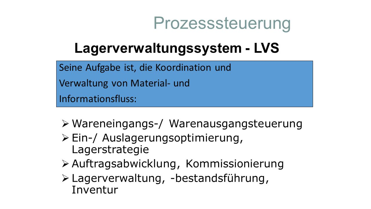 Lagerverwaltungssystem - LVS