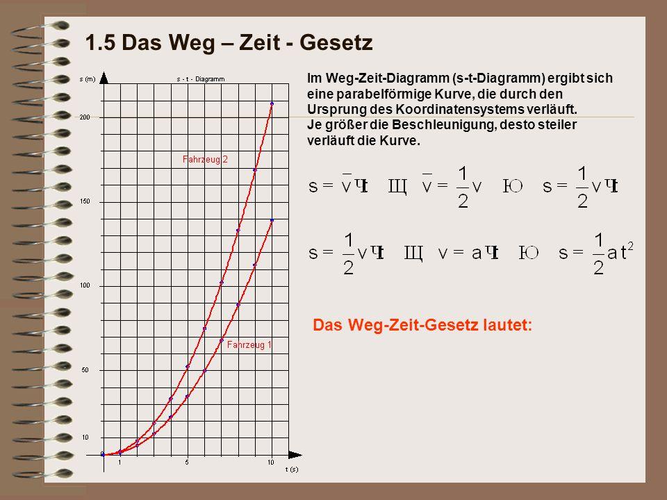 1.5 Das Weg – Zeit - Gesetz Das Weg-Zeit-Gesetz lautet:
