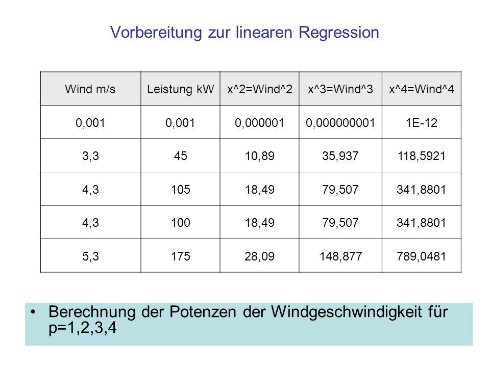 Vorbereitung zur linearen Regression