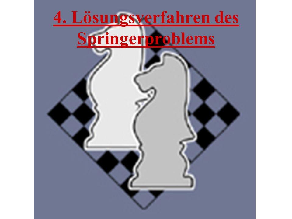 4. Lösungsverfahren des Springerproblems