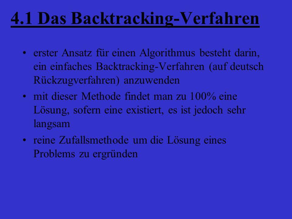4.1 Das Backtracking-Verfahren
