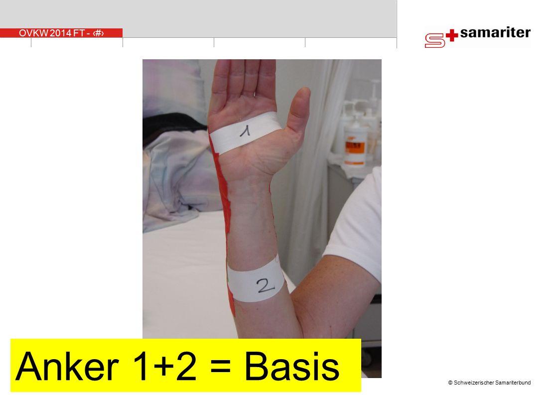 Die vorhandenen Anker (Nr.1 und 2) bilden die Basis .