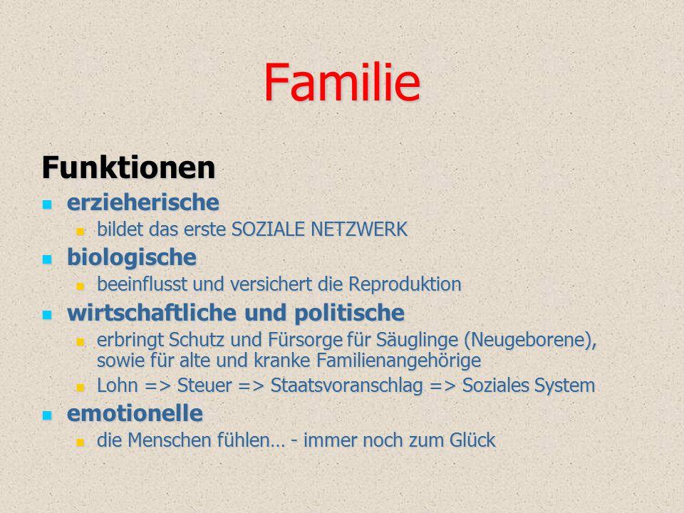 Familie Funktionen erzieherische biologische