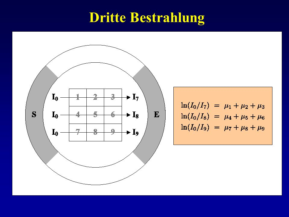Dritte Bestrahlung