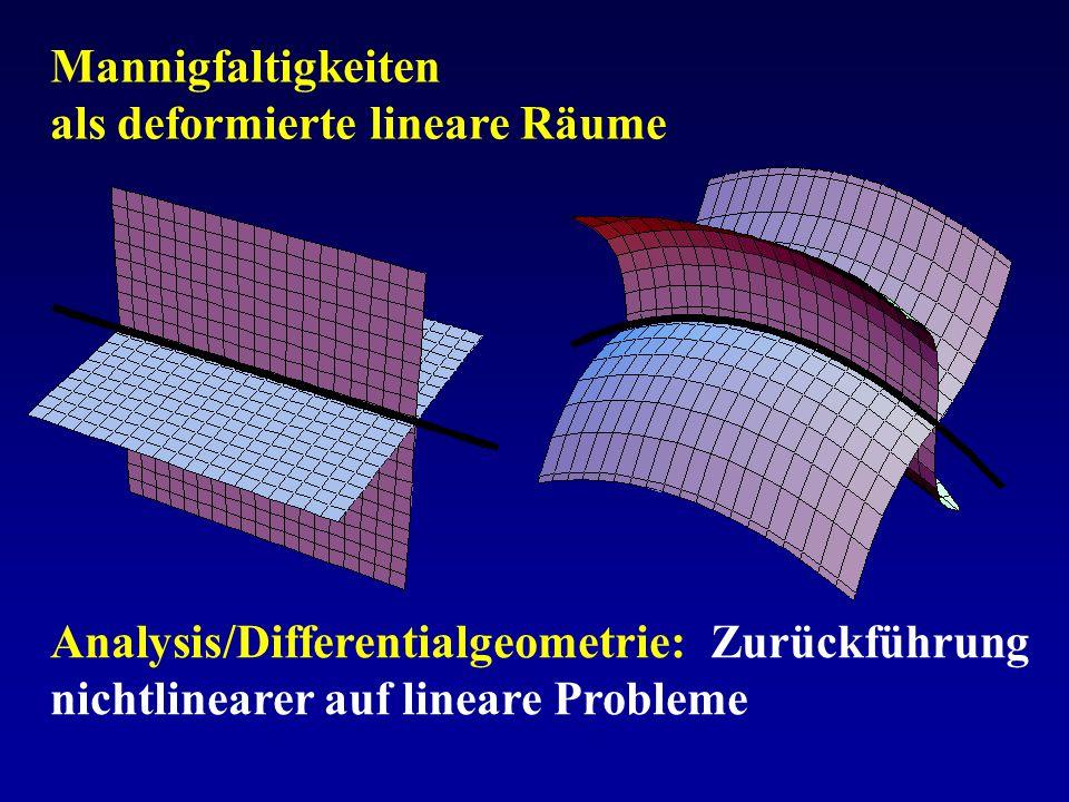 Mannigfaltigkeiten als deformierte lineare Räume.