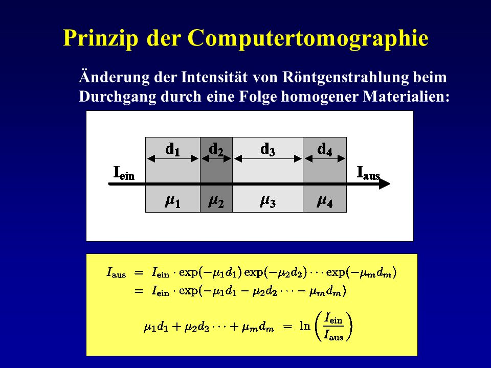 Prinzip der Computertomographie