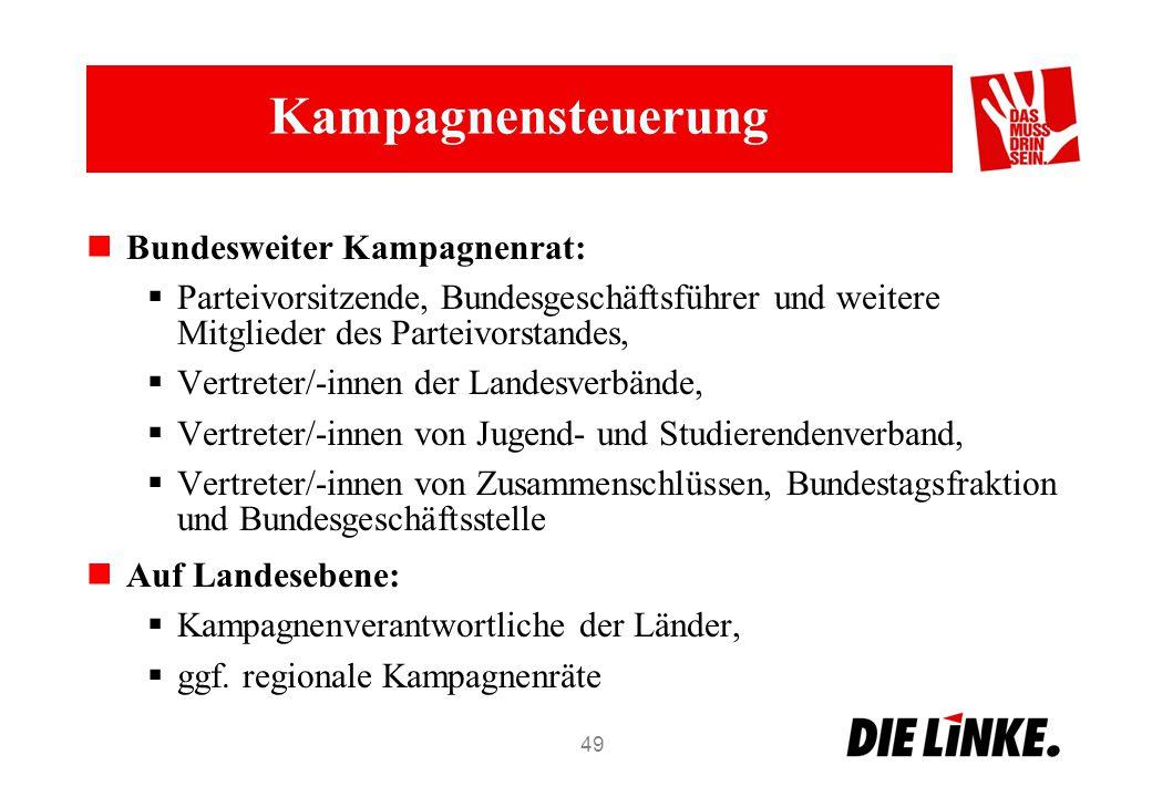 Kampagnensteuerung Bundesweiter Kampagnenrat: