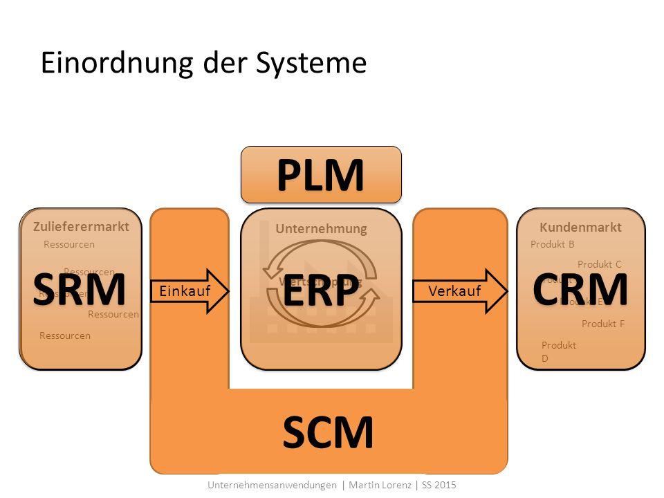 Einordnung der Systeme