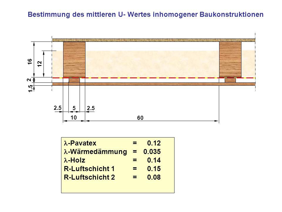 Bestimmung des mittleren U- Wertes inhomogener Baukonstruktionen