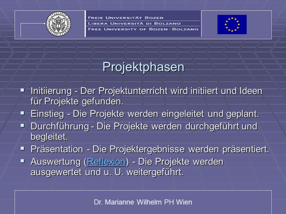 Projektphasen Initiierung - Der Projektunterricht wird initiiert und Ideen für Projekte gefunden.