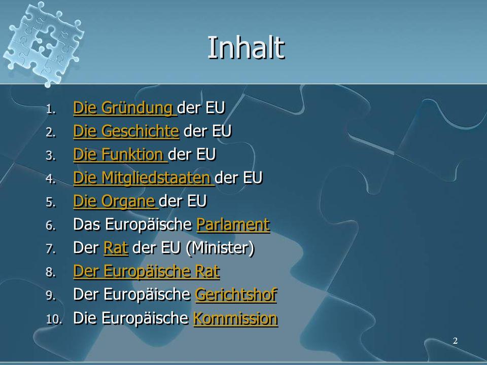 Inhalt Die Gründung der EU Die Geschichte der EU Die Funktion der EU