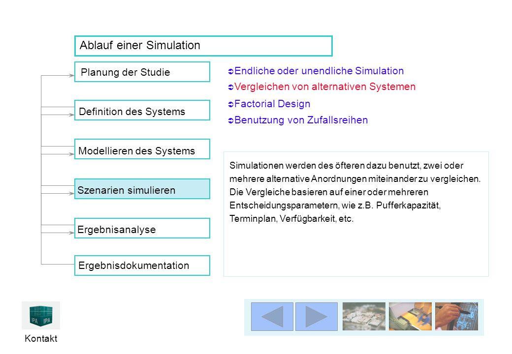 Ablauf einer Simulation