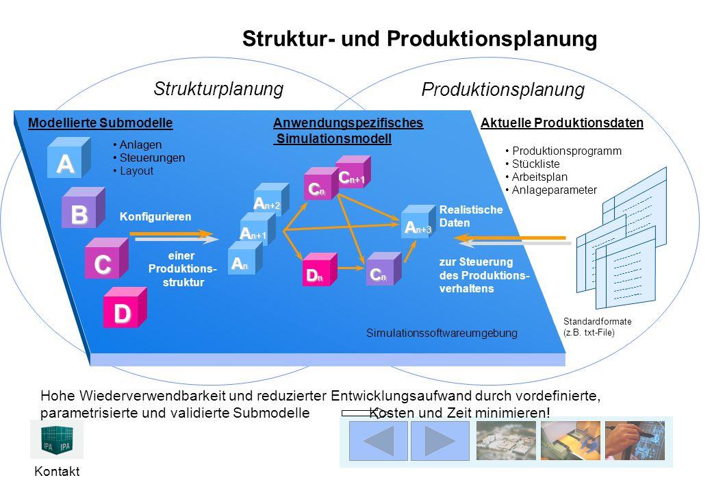 Struktur- und Produktionsplanung