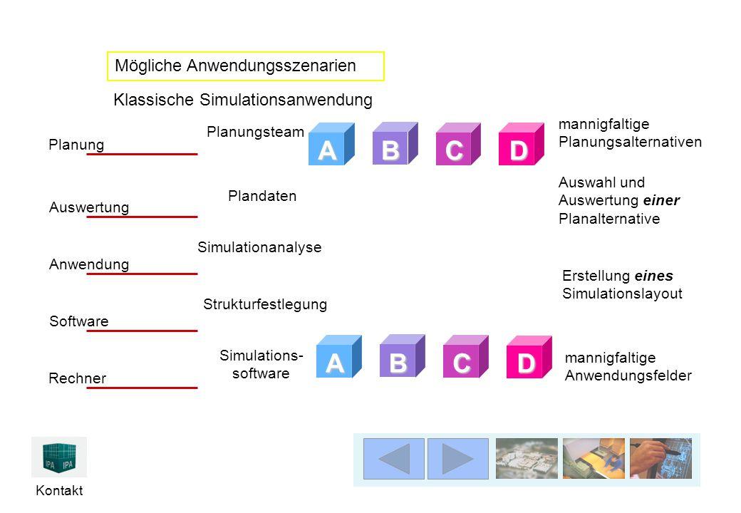 A B C D A B C D Mögliche Anwendungsszenarien