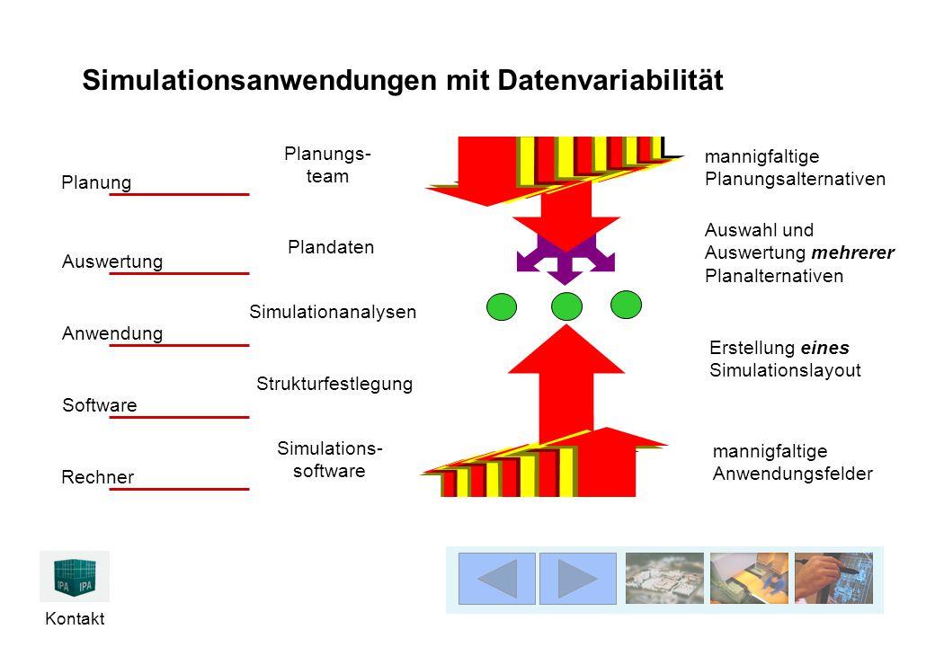 Simulationsanwendungen mit Datenvariabilität