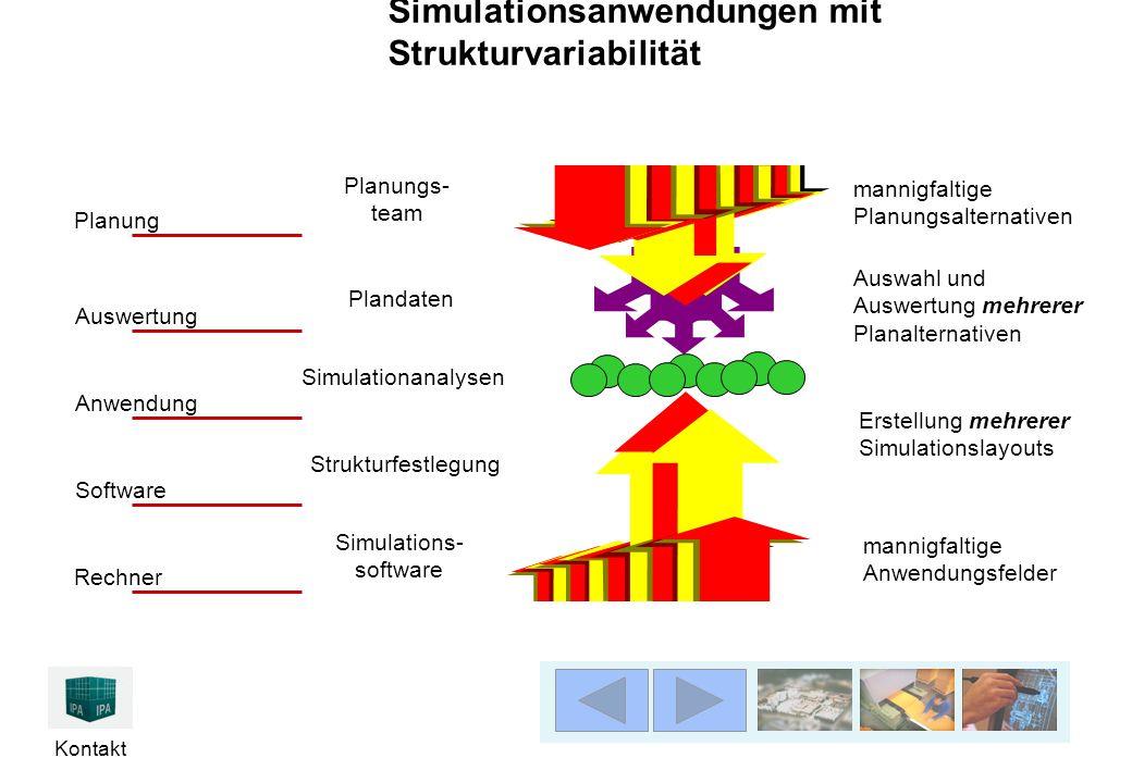 Simulationsanwendungen mit Strukturvariabilität