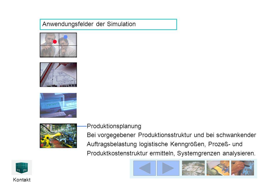 Anwendungsfelder der Simulation