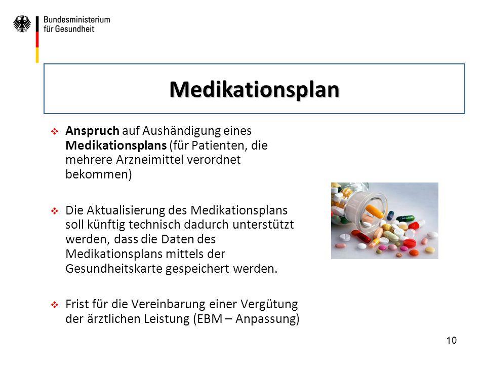 Medikationsplan Anspruch auf Aushändigung eines Medikationsplans (für Patienten, die mehrere Arzneimittel verordnet bekommen)