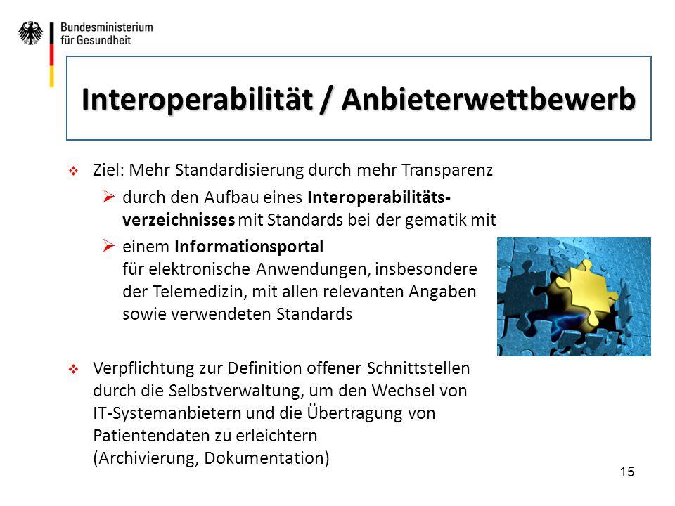 Interoperabilität / Anbieterwettbewerb