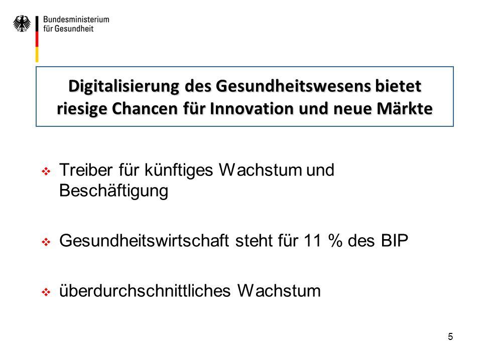 Digitalisierung des Gesundheitswesens bietet riesige Chancen für Innovation und neue Märkte