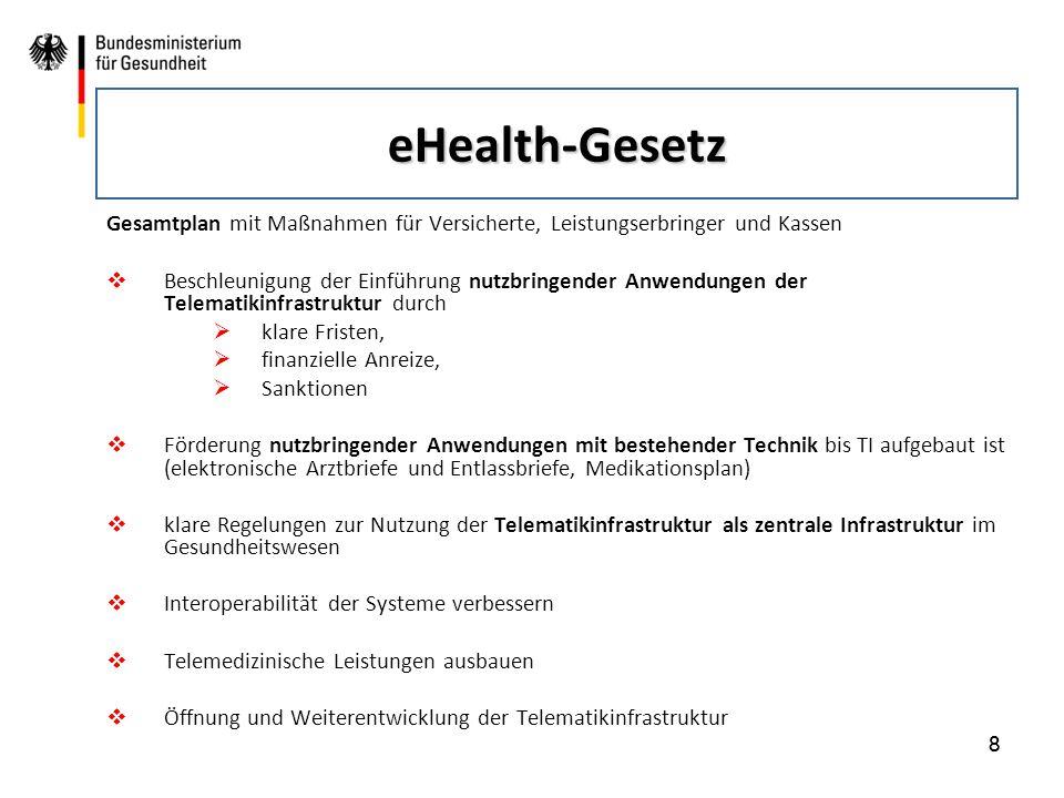 eHealth-Gesetz Gesamtplan mit Maßnahmen für Versicherte, Leistungserbringer und Kassen.