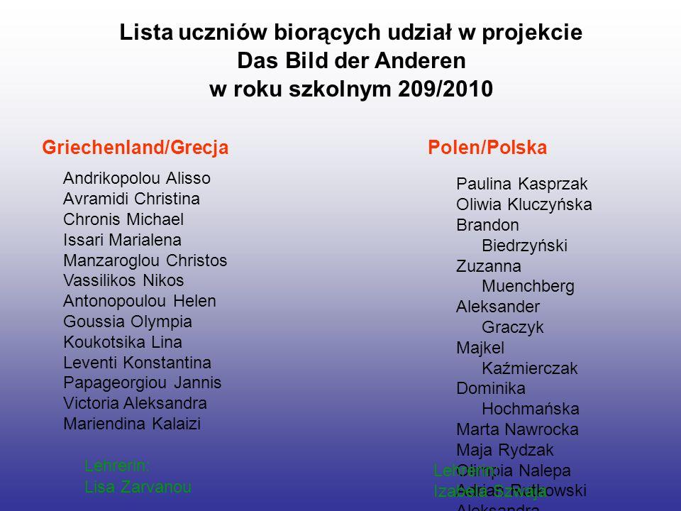 Lista uczniów biorących udział w projekcie