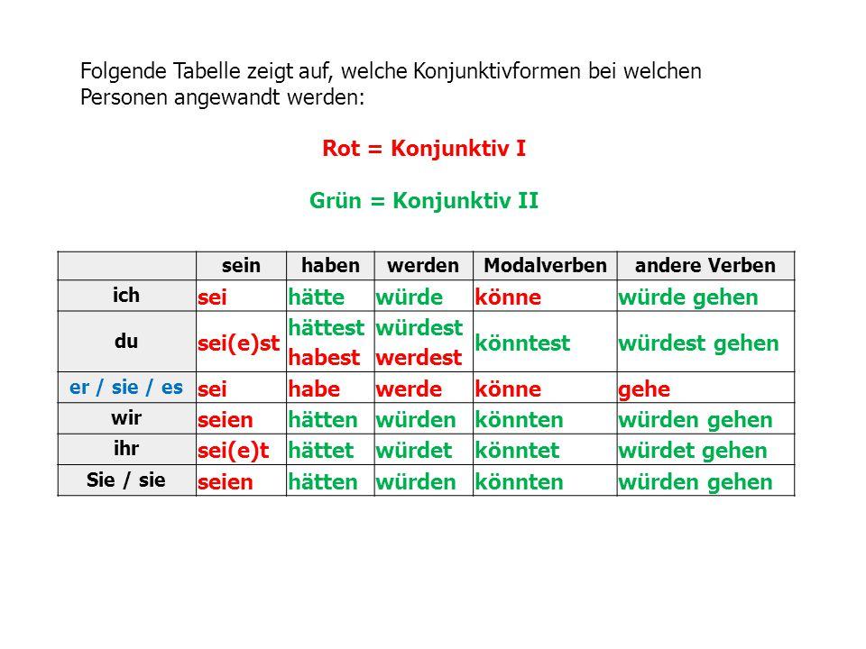 Folgende Tabelle zeigt auf, welche Konjunktivformen bei welchen Personen angewandt werden: